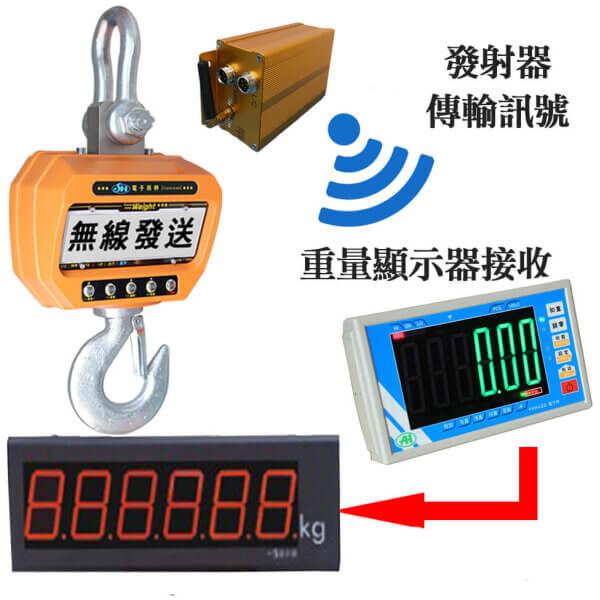 FHH無線傳輸重量電子吊秤 2021 年 10 月 27 日 2