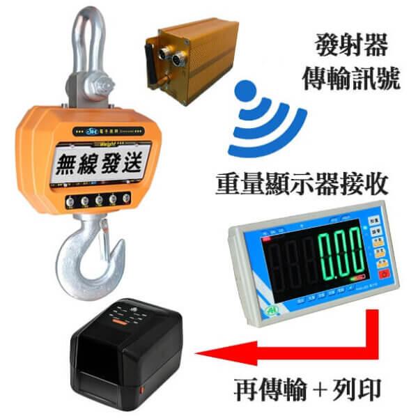 FHH無線傳輸重量電子吊秤 2021 年 10 月 27 日 1