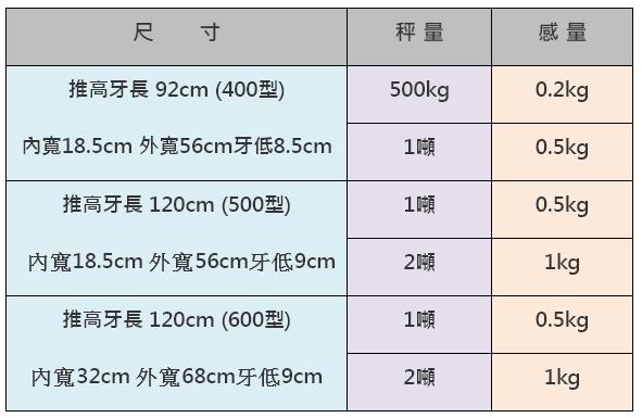 油壓拖板車秤+藍牙無線重量傳輸 2021 年 8 月 3 日 1